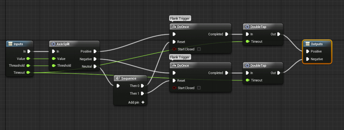 Axis Double Tap (Unreal Engine 4) - Rioki's CornerRioki's Corner